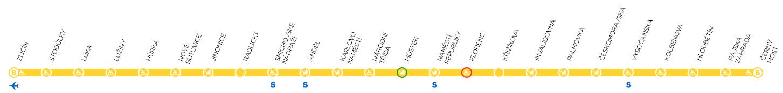 Схема станций метро Праги Ветка-B